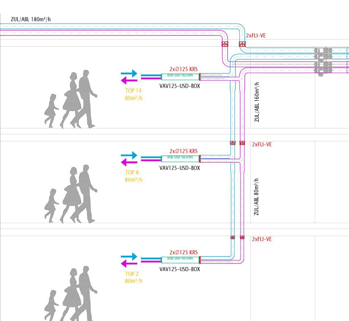Engeriebedarf Detailplanung 3 Ing Edi Ruetz
